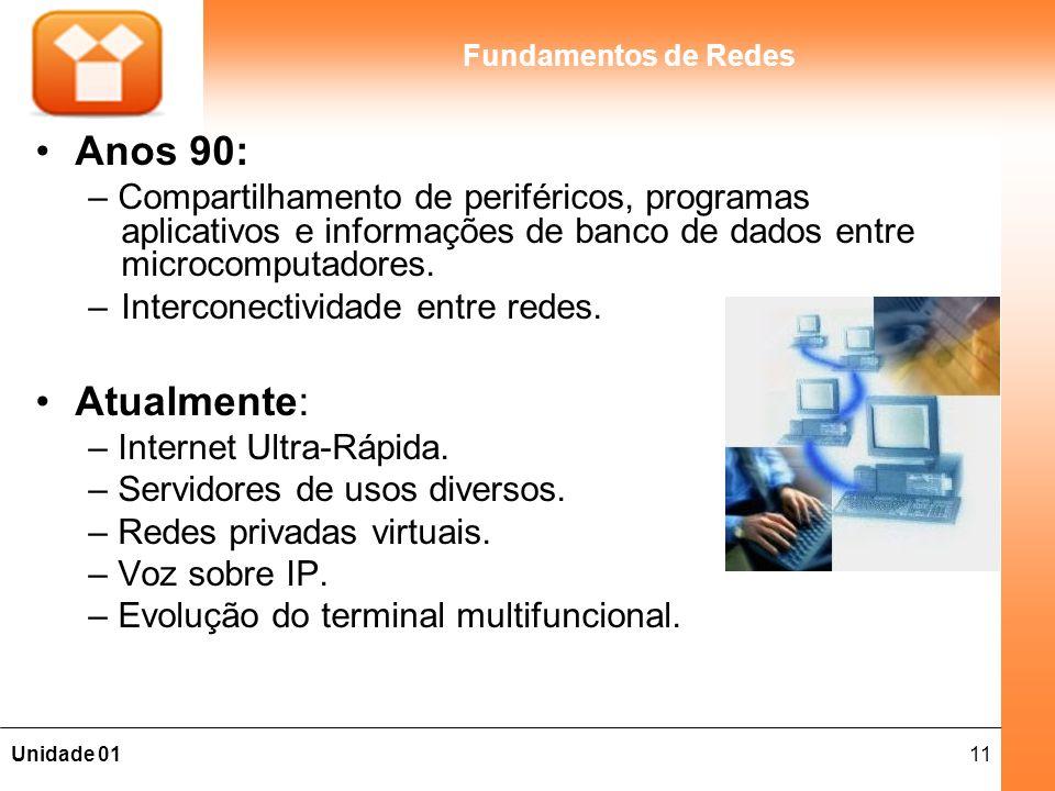 Anos 90: – Compartilhamento de periféricos, programas aplicativos e informações de banco de dados entre microcomputadores.
