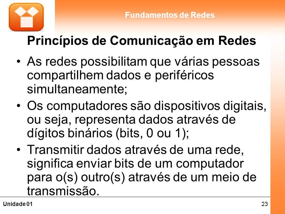Princípios de Comunicação em Redes