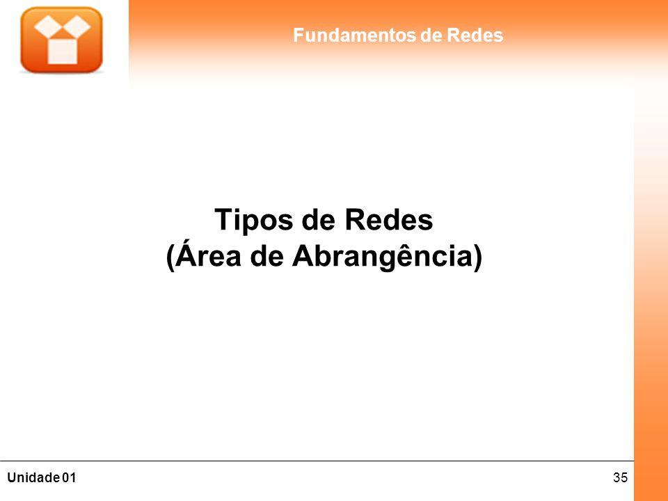 Tipos de Redes (Área de Abrangência)