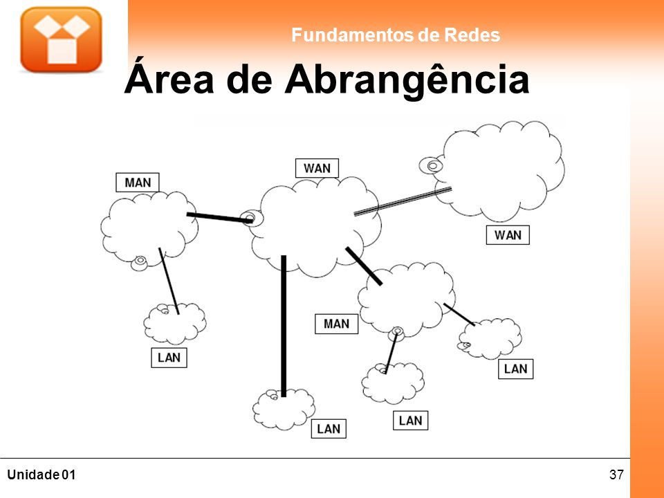 Área de Abrangência