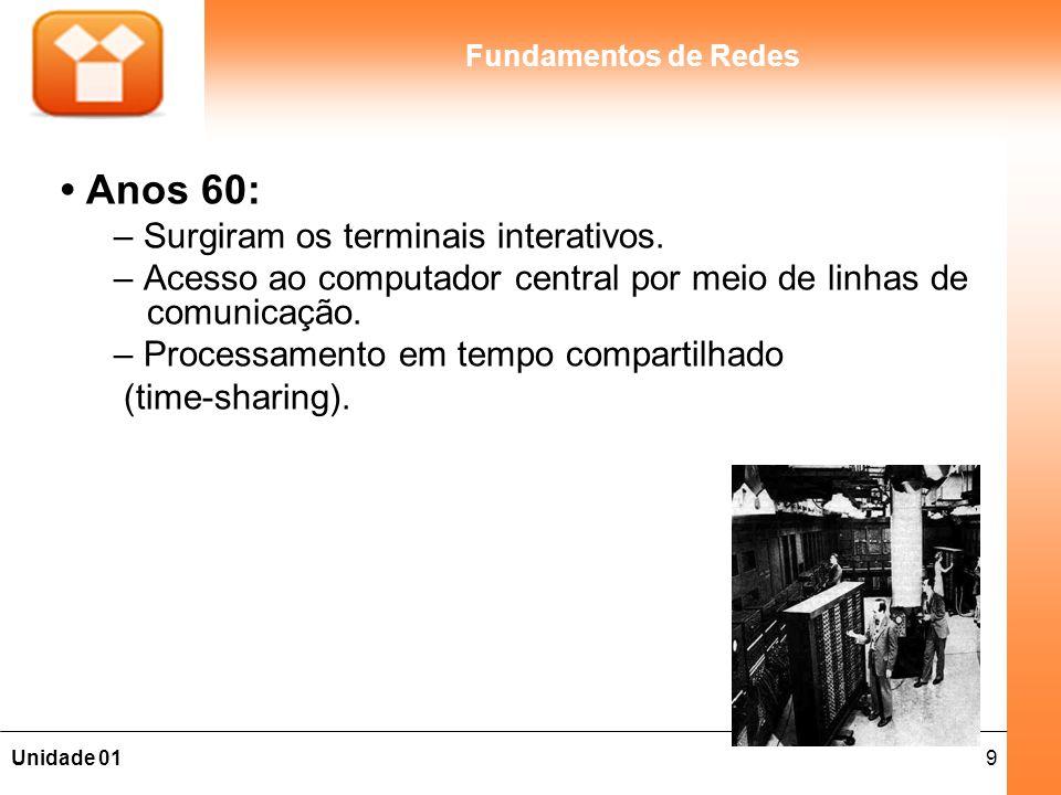 • Anos 60: – Surgiram os terminais interativos.