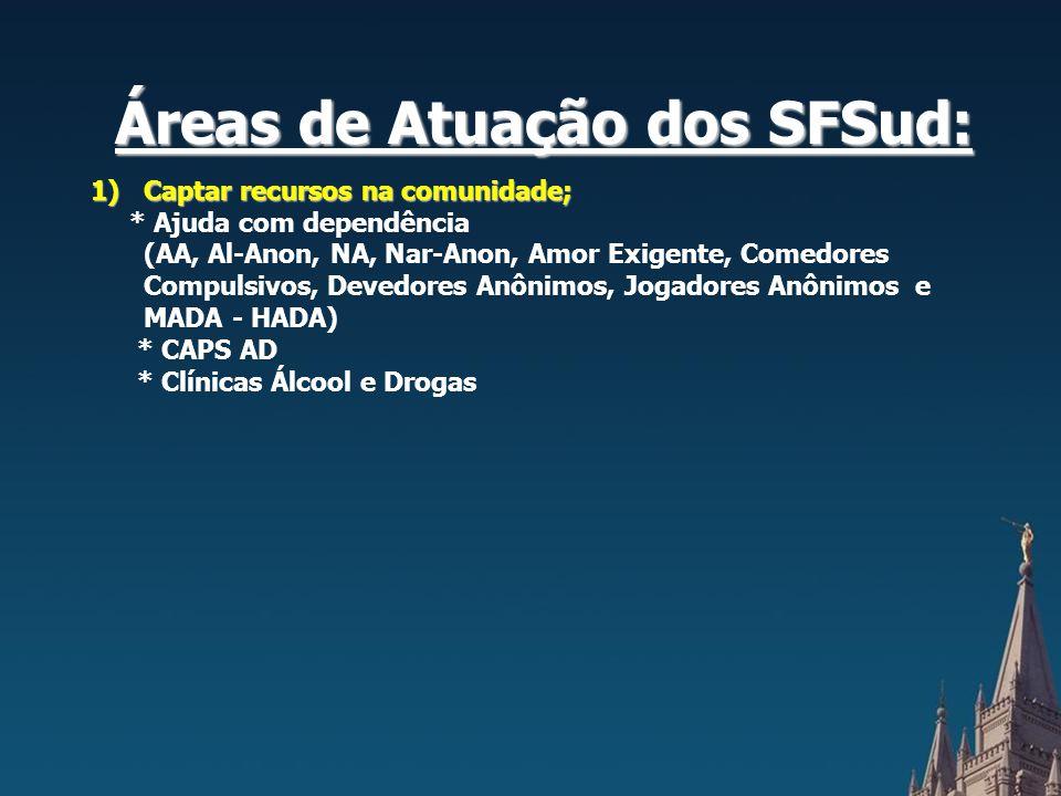 Áreas de Atuação dos SFSud: