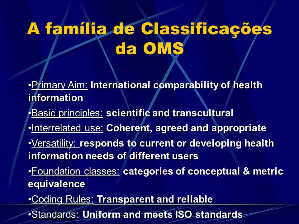 A família de Classificações da OMS