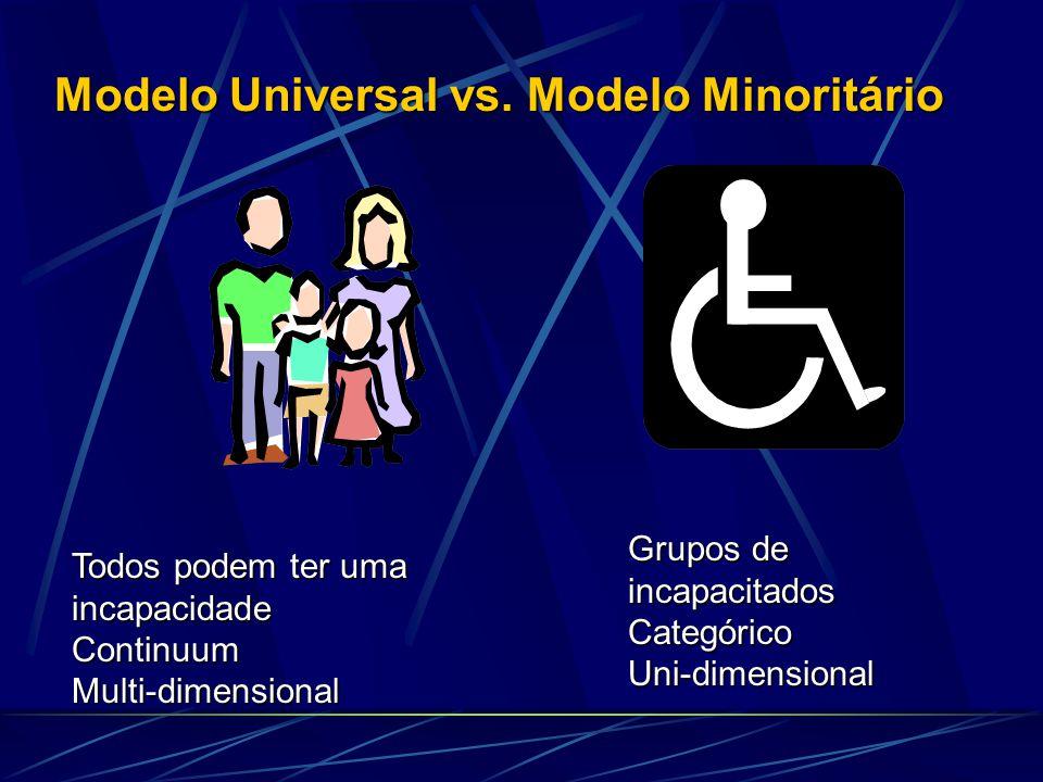 Modelo Universal vs. Modelo Minoritário