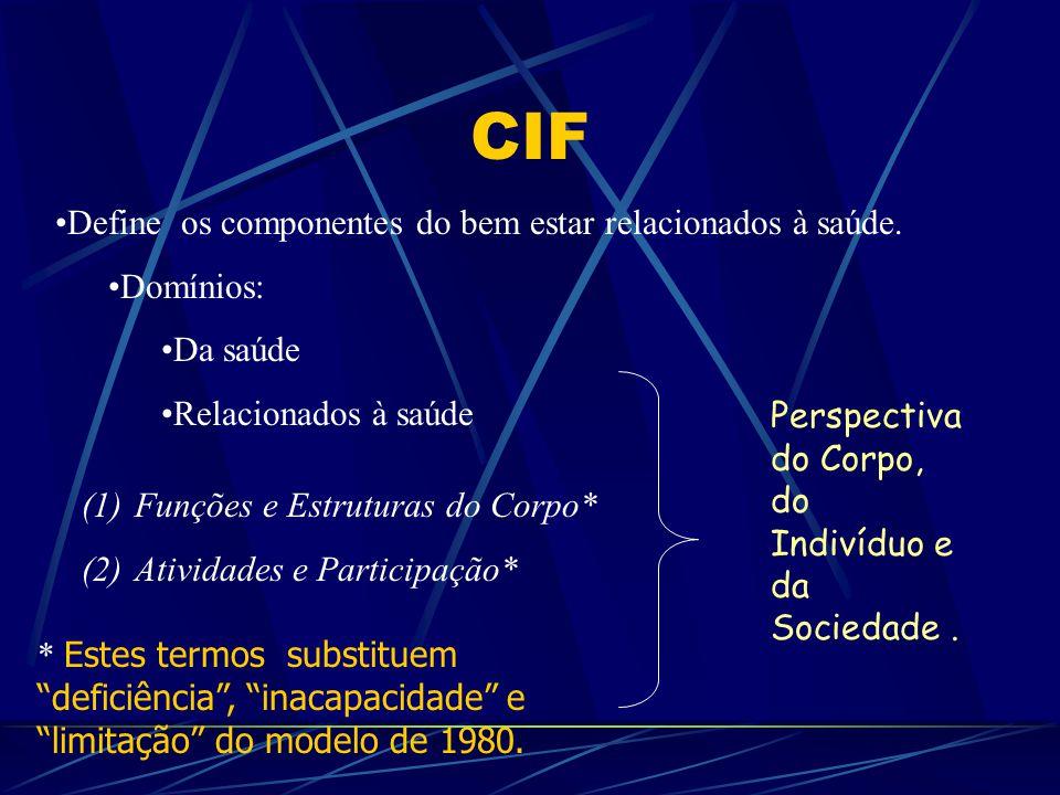 CIF Define os componentes do bem estar relacionados à saúde. Domínios: