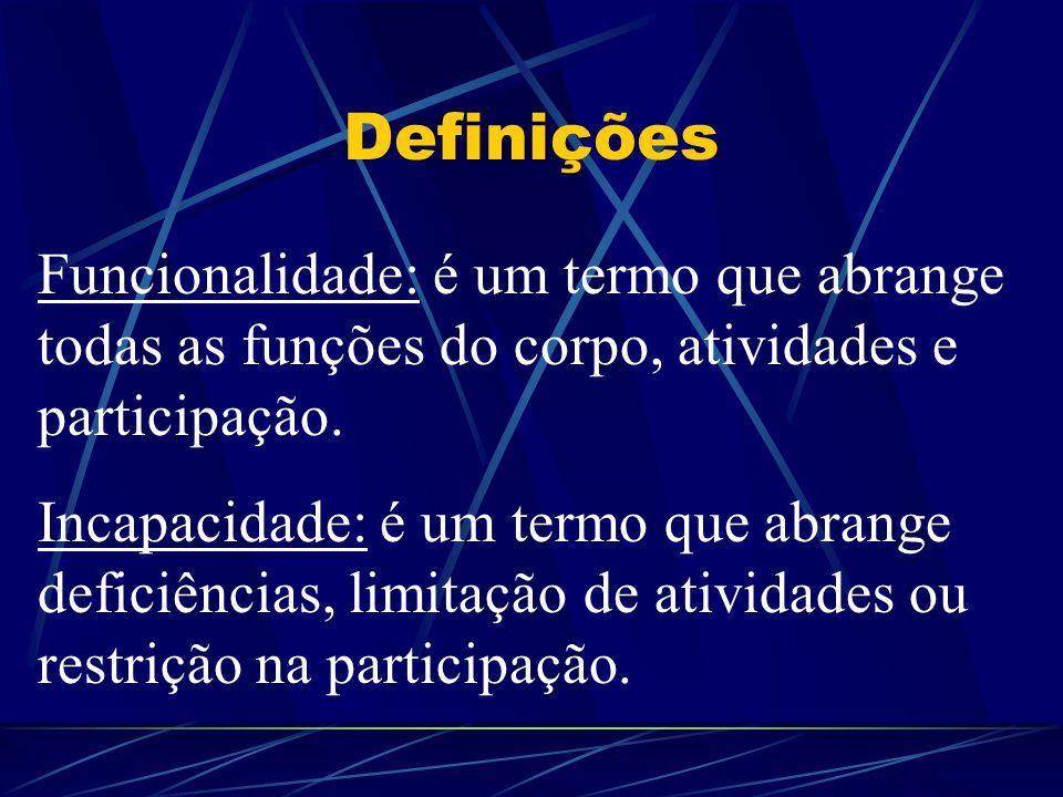 Definições Funcionalidade: é um termo que abrange todas as funções do corpo, atividades e participação.
