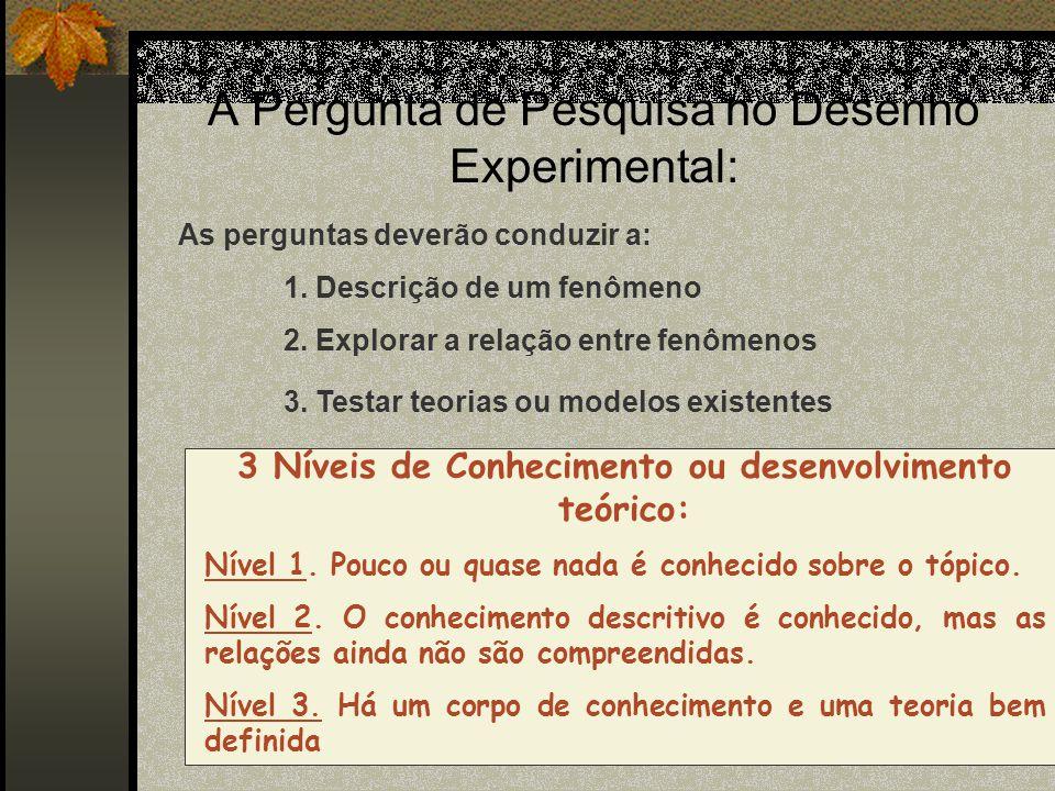 A Pergunta de Pesquisa no Desenho Experimental: