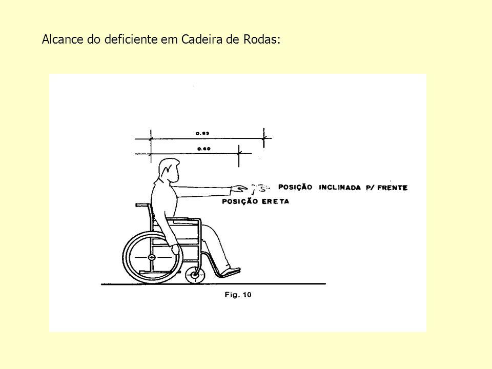 Alcance do deficiente em Cadeira de Rodas: