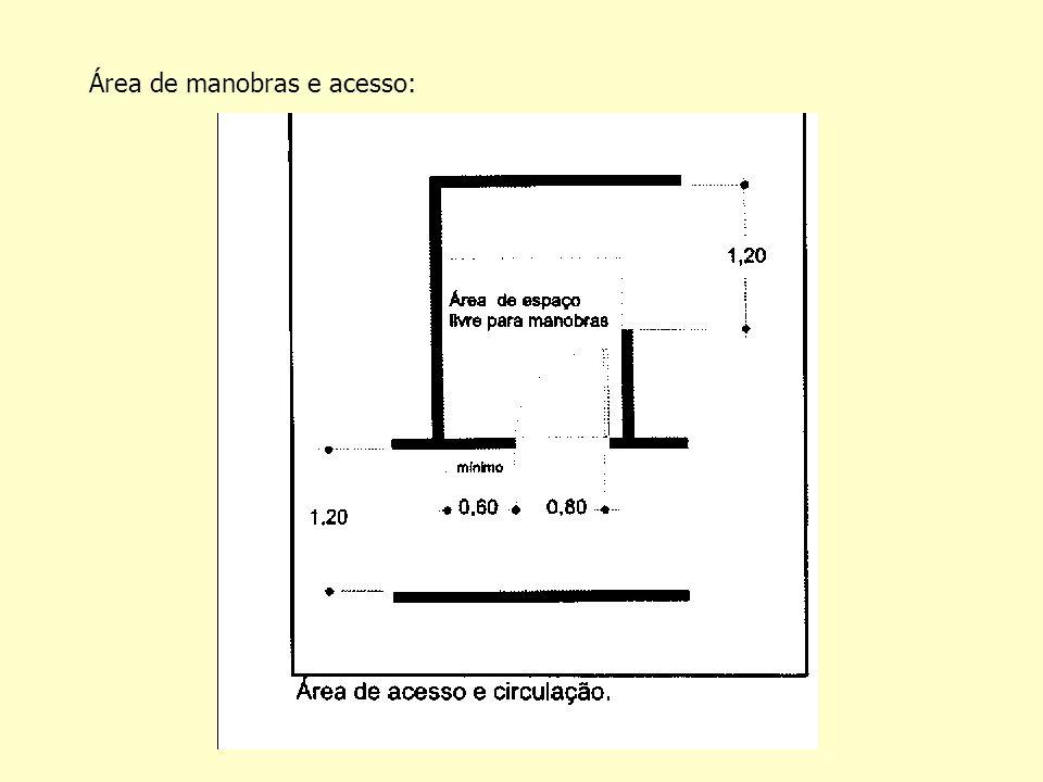 Área de manobras e acesso: