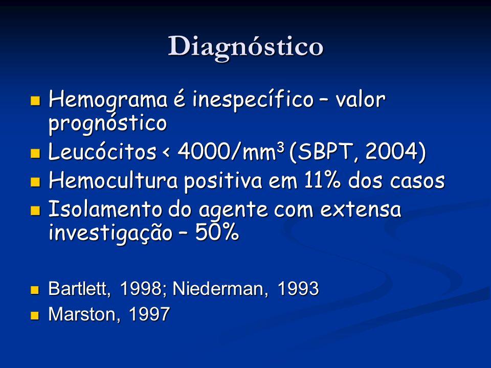 Diagnóstico Hemograma é inespecífico – valor prognóstico