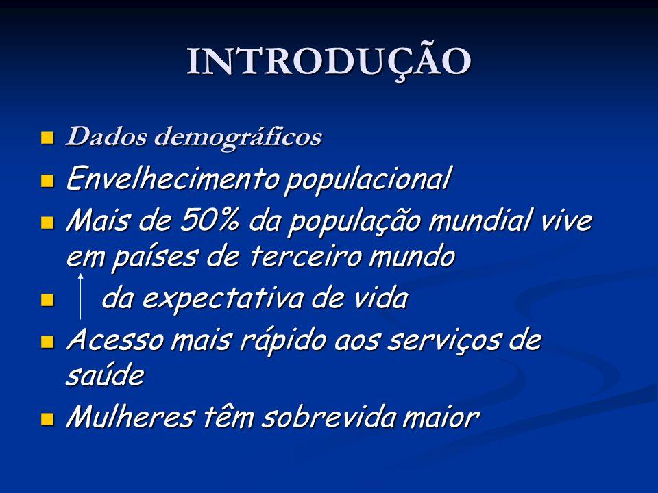 INTRODUÇÃO Dados demográficos Envelhecimento populacional