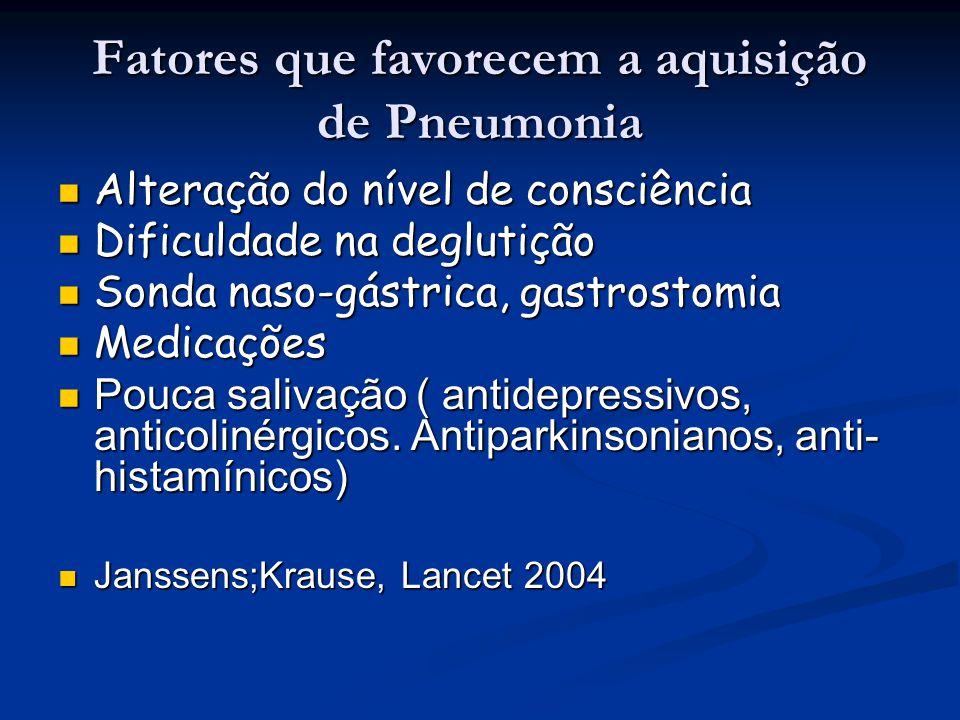 Fatores que favorecem a aquisição de Pneumonia