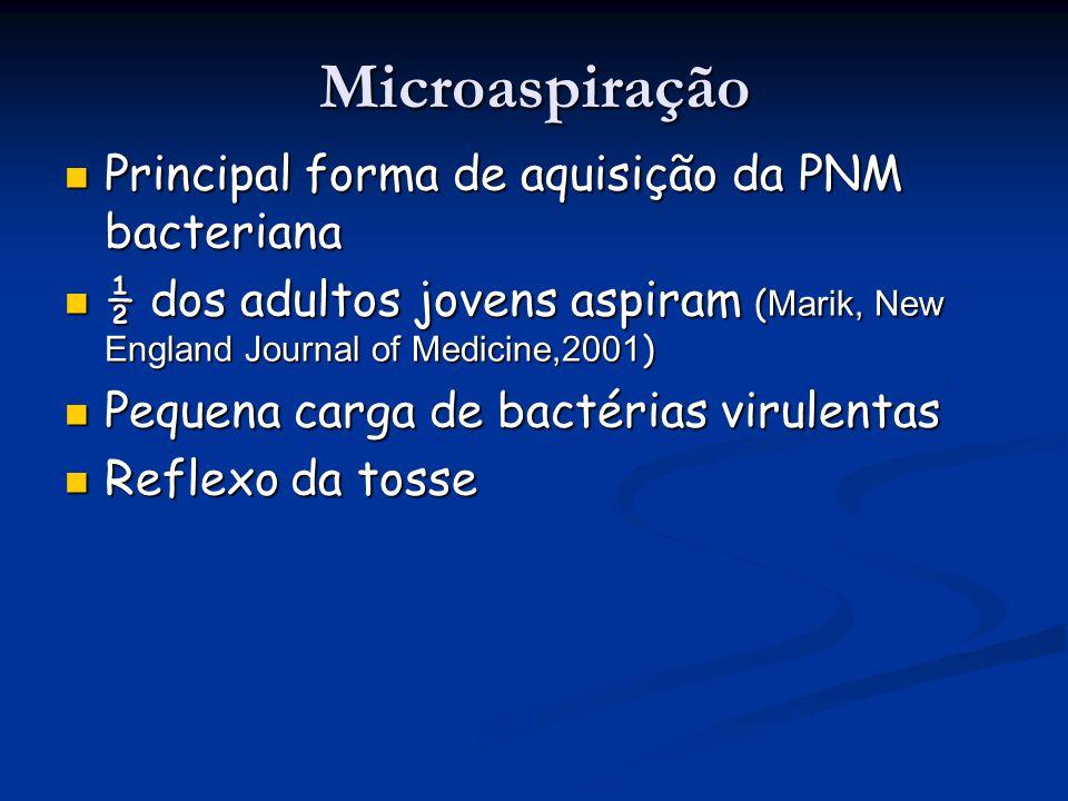 Microaspiração Principal forma de aquisição da PNM bacteriana