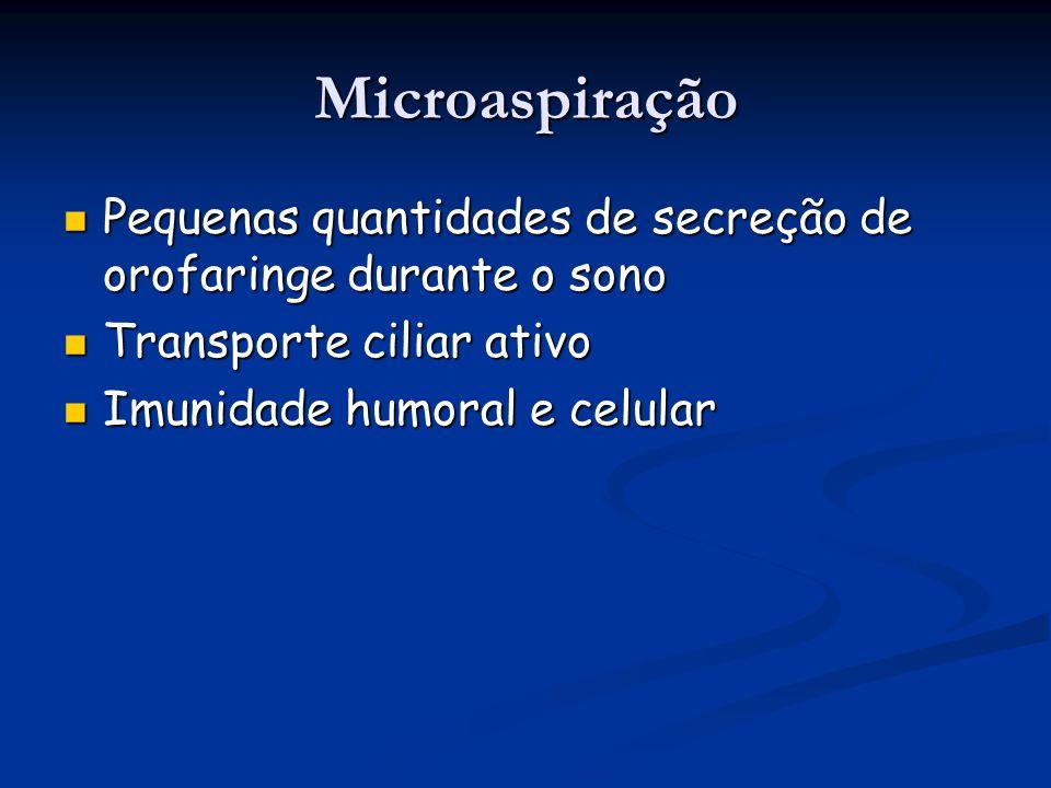 Microaspiração Pequenas quantidades de secreção de orofaringe durante o sono. Transporte ciliar ativo.