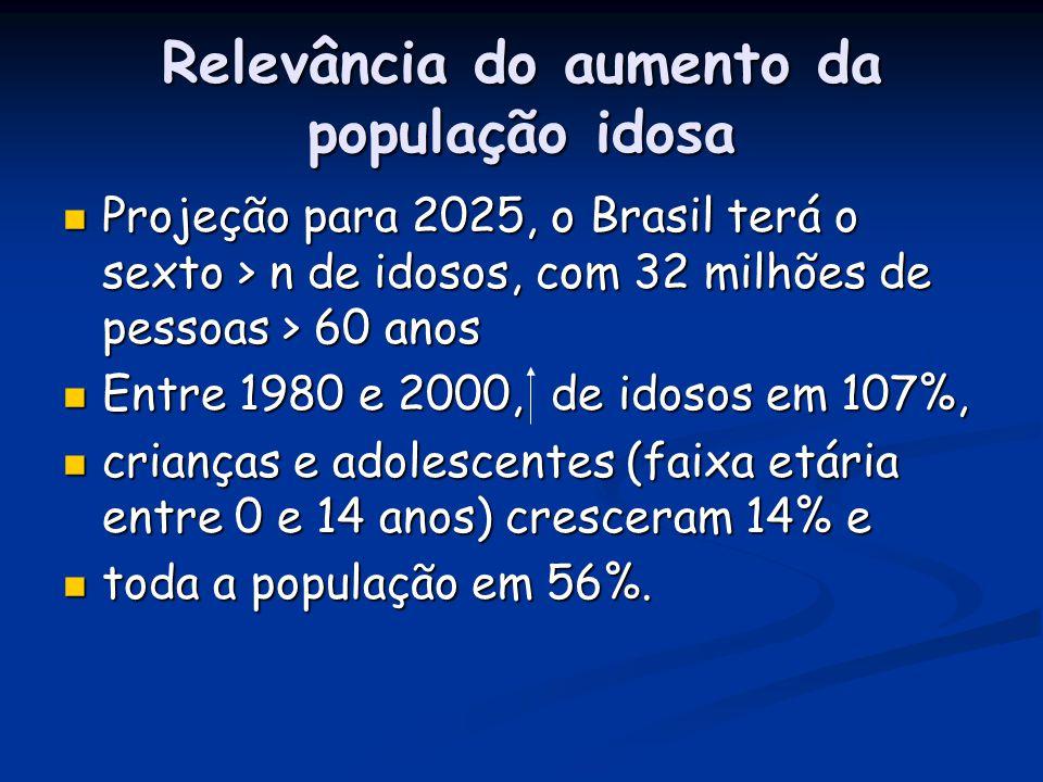 Relevância do aumento da população idosa