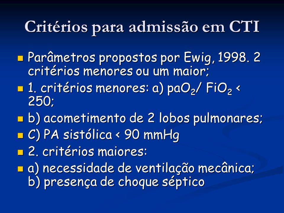 Critérios para admissão em CTI