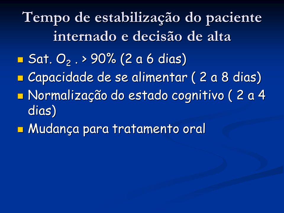 Tempo de estabilização do paciente internado e decisão de alta