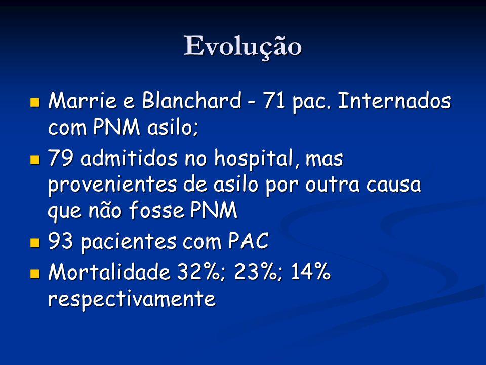 Evolução Marrie e Blanchard - 71 pac. Internados com PNM asilo;