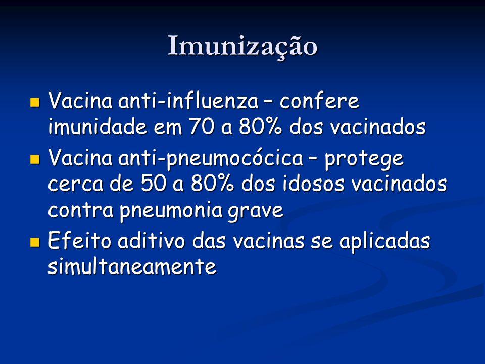 Imunização Vacina anti-influenza – confere imunidade em 70 a 80% dos vacinados.