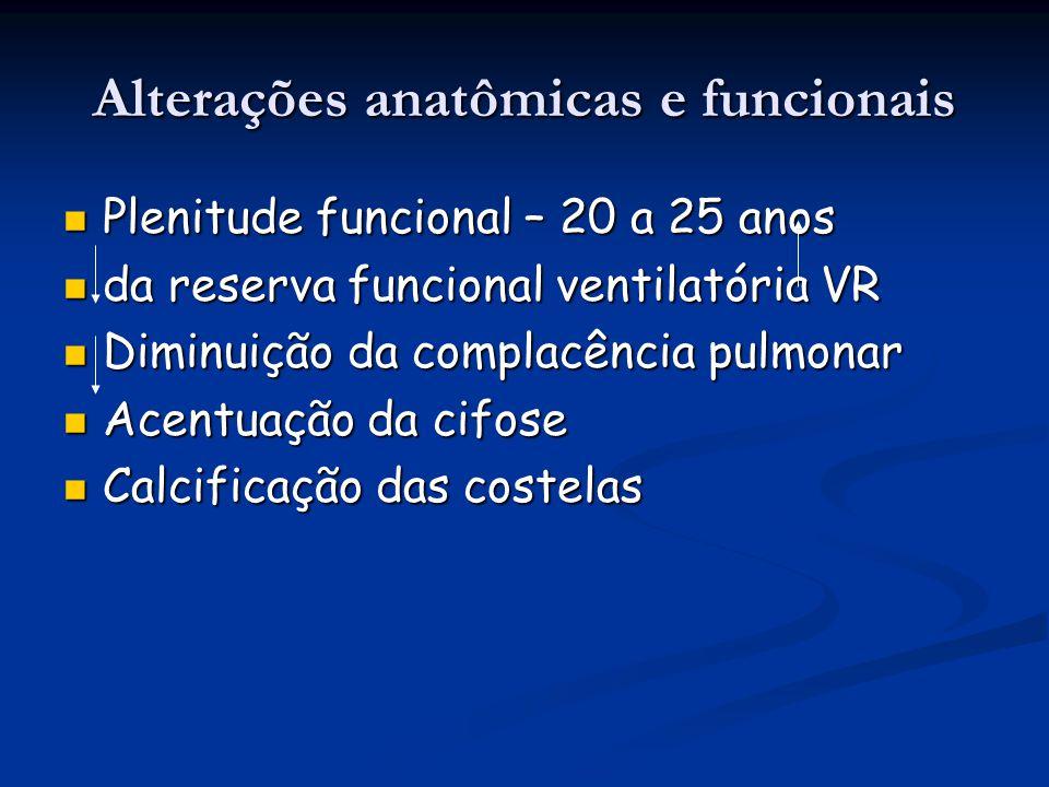 Alterações anatômicas e funcionais