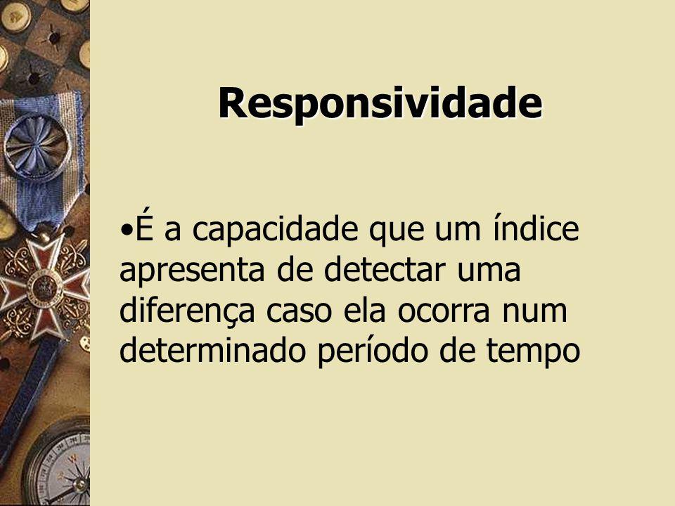 Responsividade É a capacidade que um índice apresenta de detectar uma diferença caso ela ocorra num determinado período de tempo.