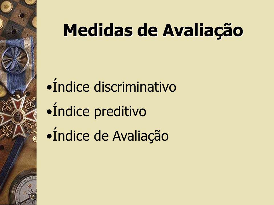 Medidas de Avaliação Índice discriminativo Índice preditivo