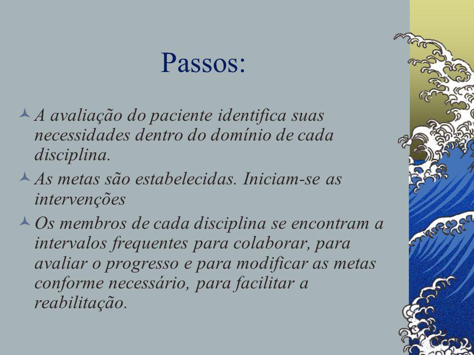 Passos: A avaliação do paciente identifica suas necessidades dentro do domínio de cada disciplina.