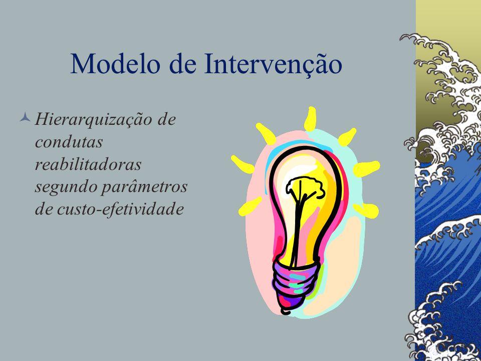 Modelo de Intervenção Hierarquização de condutas reabilitadoras segundo parâmetros de custo-efetividade.