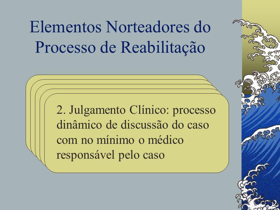 Elementos Norteadores do Processo de Reabilitação
