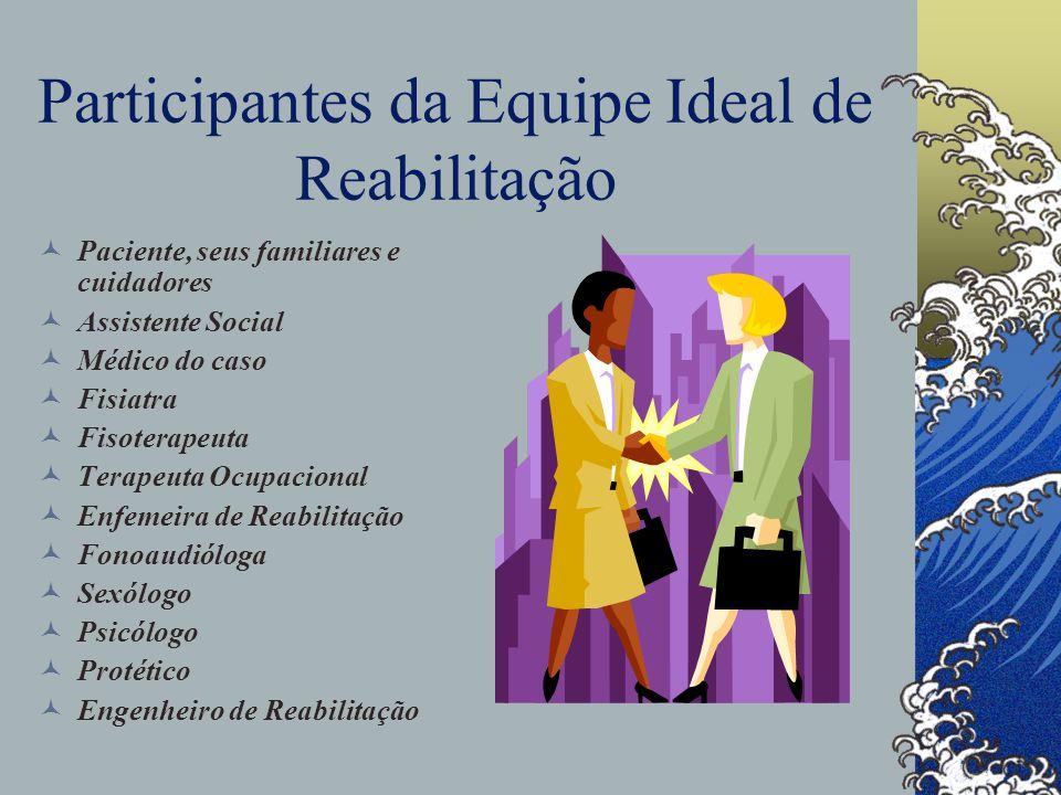 Participantes da Equipe Ideal de Reabilitação