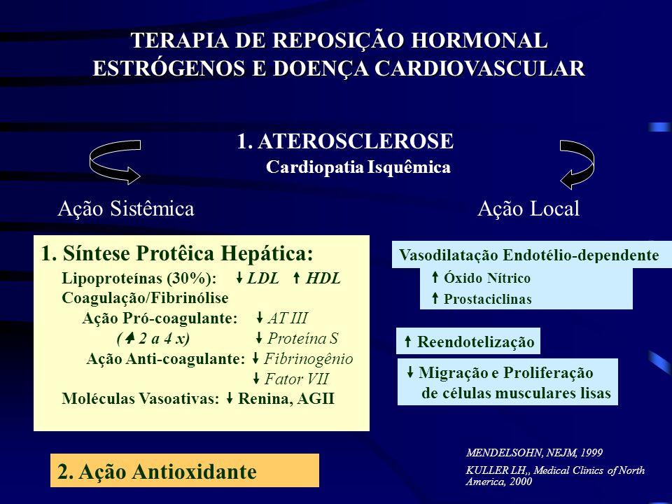 TERAPIA DE REPOSIÇÃO HORMONAL ESTRÓGENOS E DOENÇA CARDIOVASCULAR