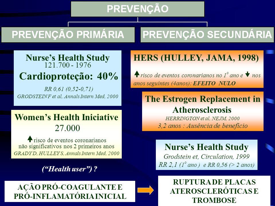 Cardioproteção: 40% Nurse's Health Study RR 0,61 (0,52-0,71)