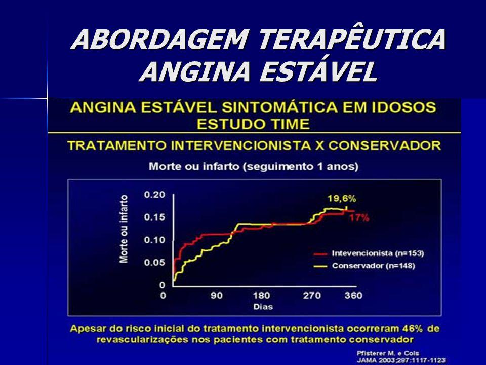 ABORDAGEM TERAPÊUTICA ANGINA ESTÁVEL