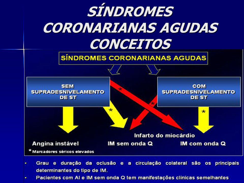 SÍNDROMES CORONARIANAS AGUDAS CONCEITOS