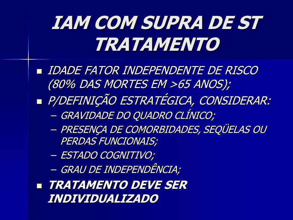 IAM COM SUPRA DE ST TRATAMENTO