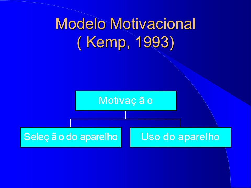 Modelo Motivacional ( Kemp, 1993)