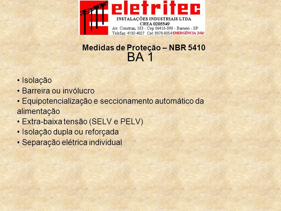 Medidas de Proteção – NBR 5410