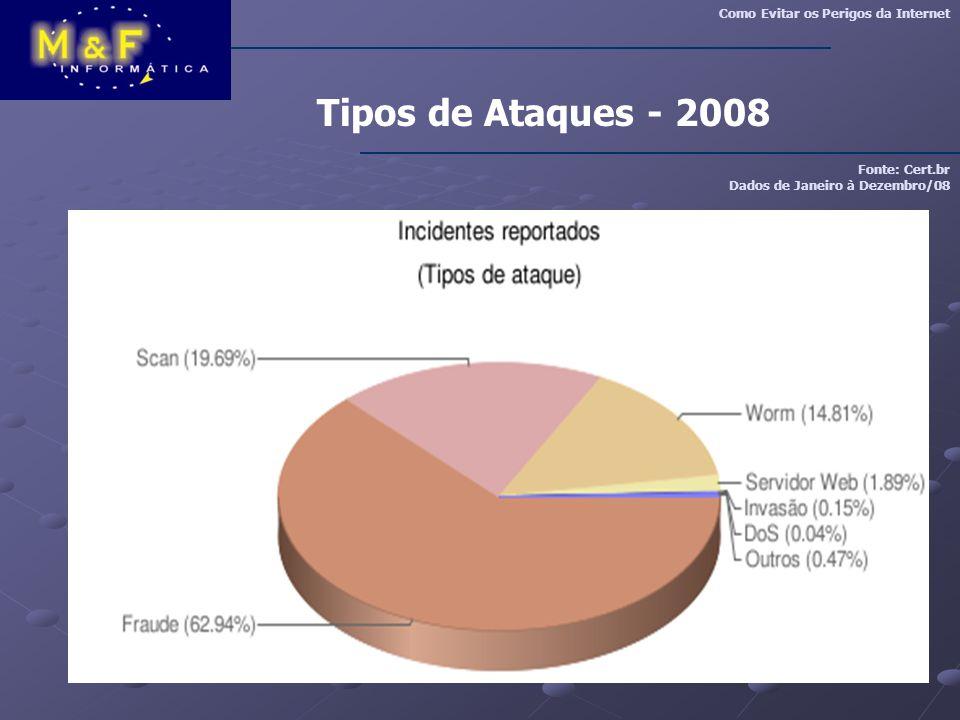 Tipos de Ataques - 2008 Como Evitar os Perigos da Internet