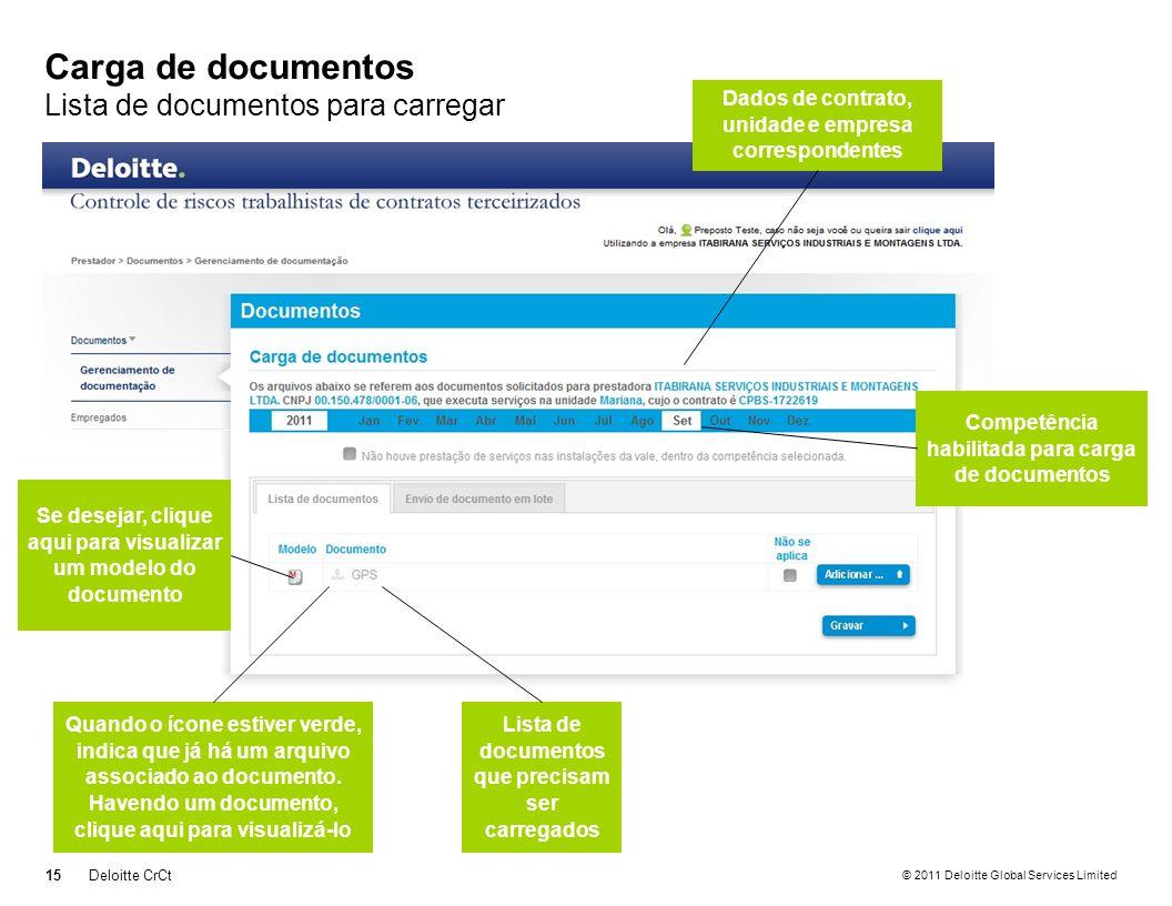 Carga de documentos Lista de documentos para carregar