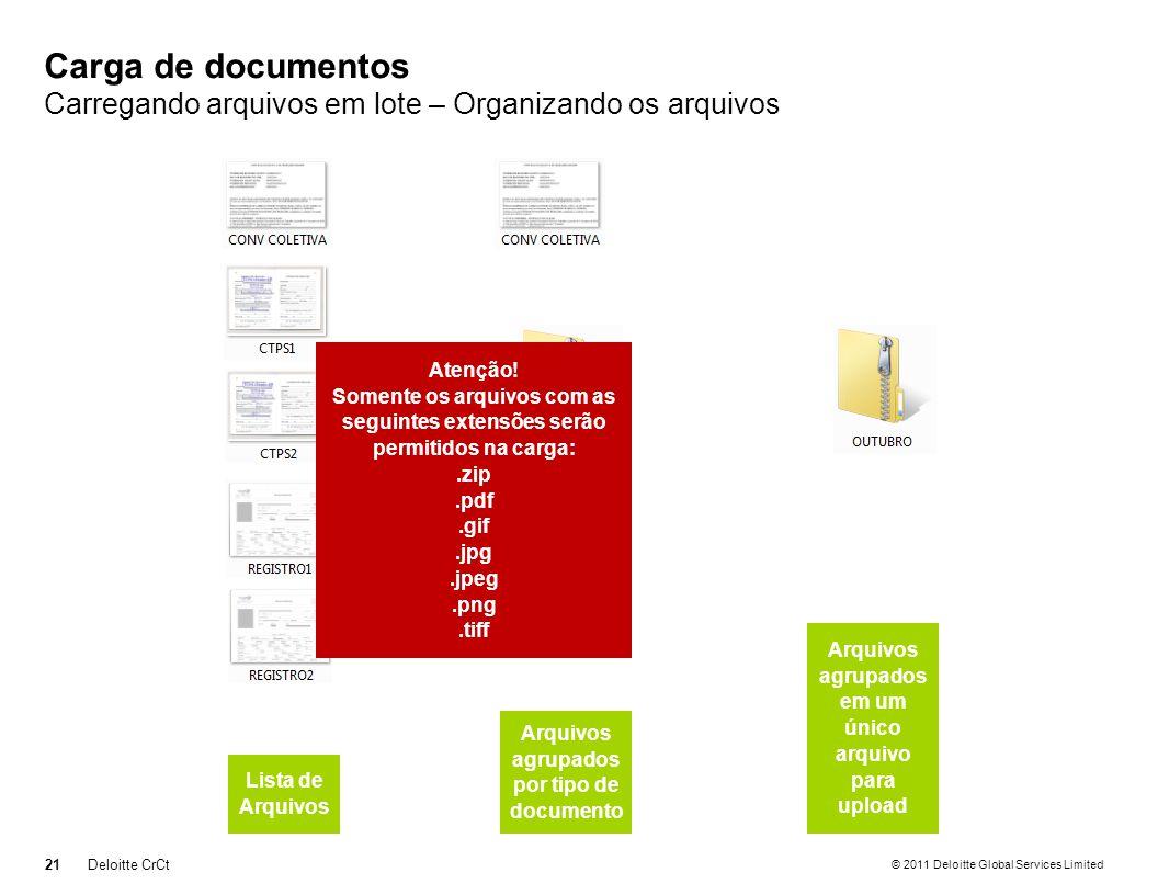 Carga de documentos Carregando arquivos em lote – Organizando os arquivos