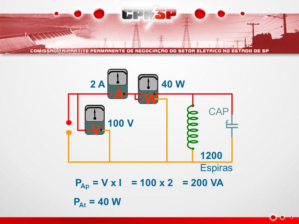A W V 40 W 100 V 2 A CAP f 1200 Espiras = 100 x 2 PAp = V x I
