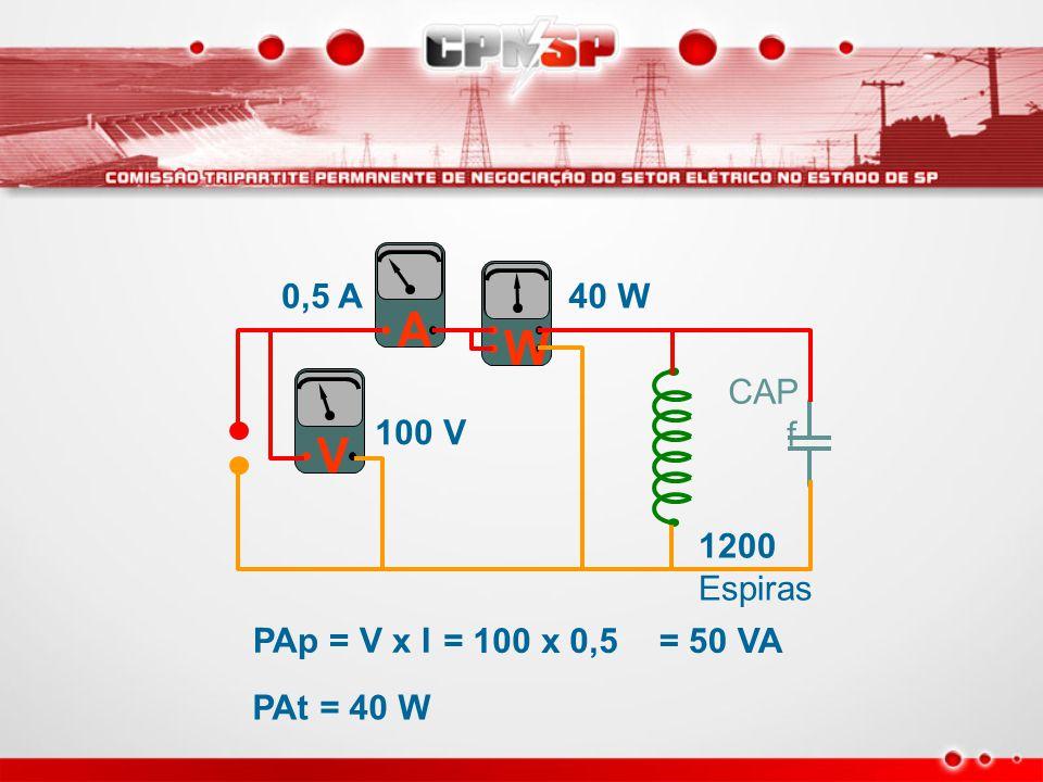 A W V 40 W CAP f 100 V 0,5 A 1200 Espiras PAp = V x I = 100 x 0,5