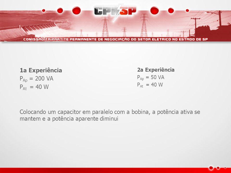 1a Experiência PAp = 200 VA PAt = 40 W