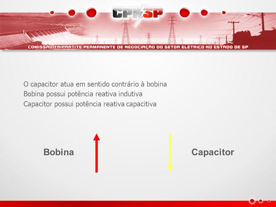 Bobina Capacitor O capacitor atua em sentido contrário à bobina