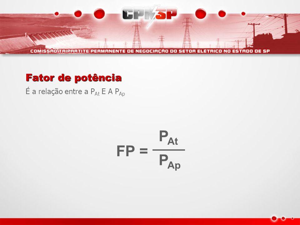Fator de potência É a relação entre a PAt E A PAp PAt FP = PAp