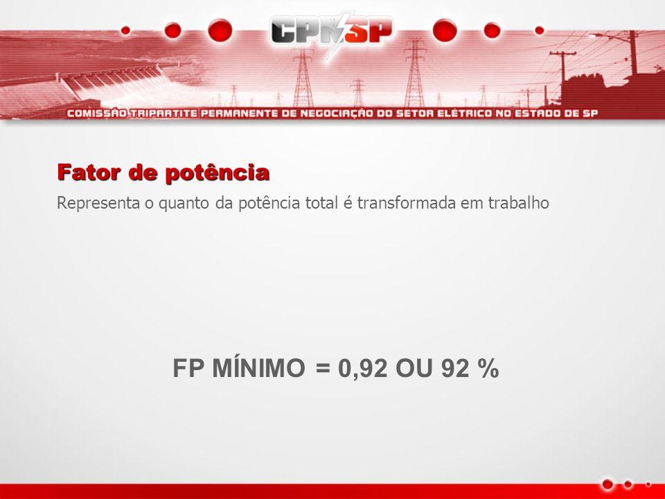 FP MÍNIMO = 0,92 OU 92 % Fator de potência