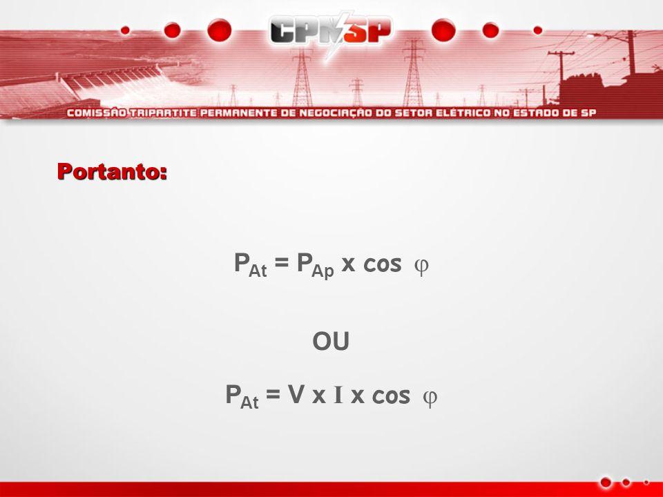 Portanto: PAt = PAp x cos  OU PAt = V x I x cos 