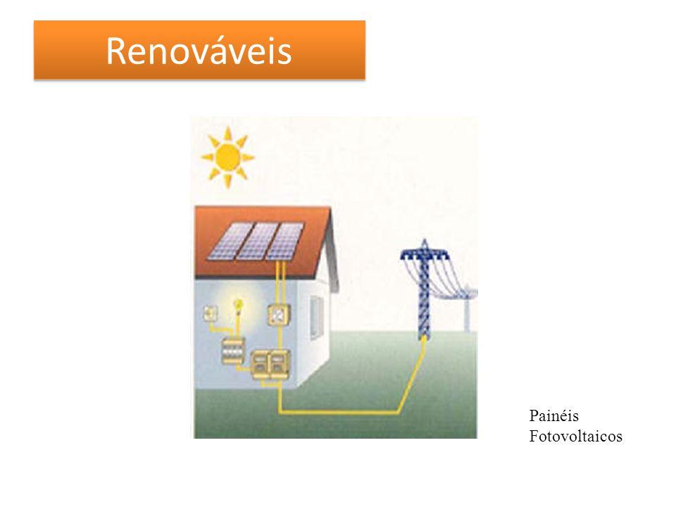 Renováveis Painéis Fotovoltaicos