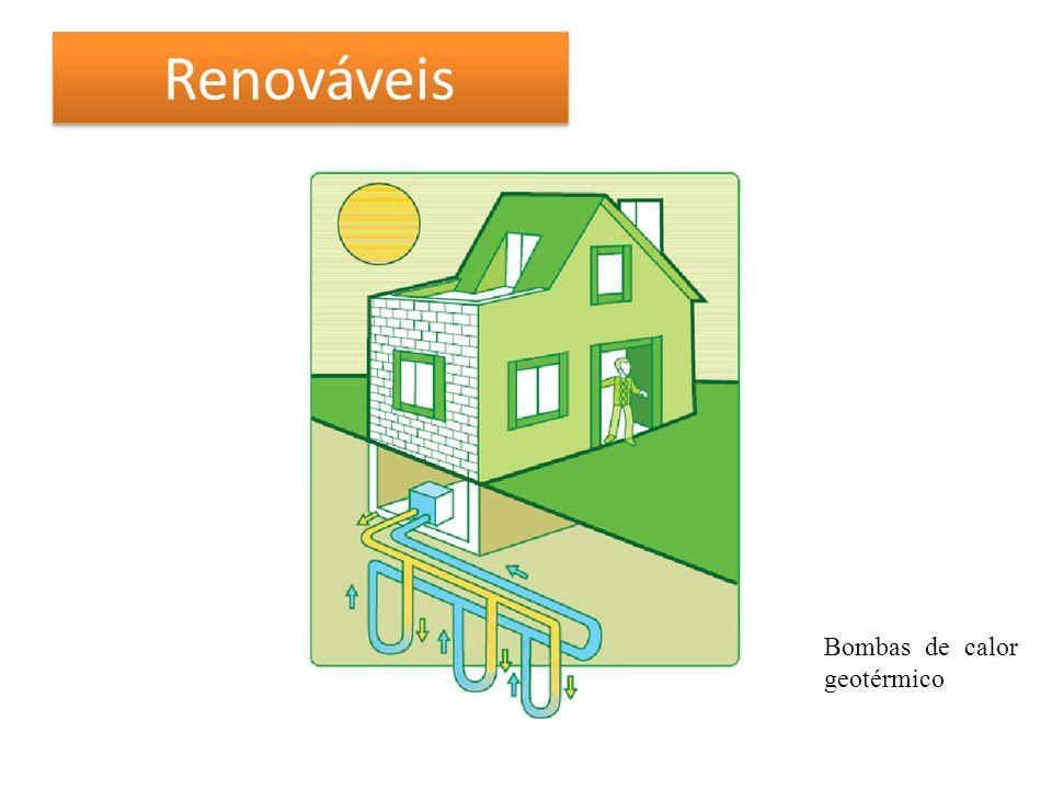 Renováveis Bombas de calor geotérmico