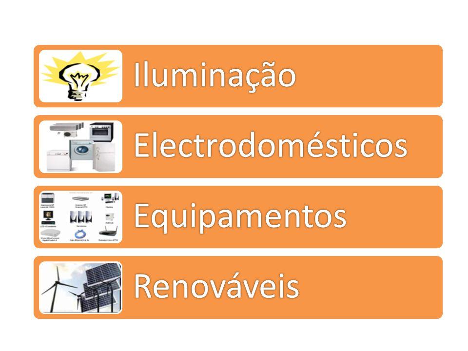 Iluminação Electrodomésticos Equipamentos Renováveis